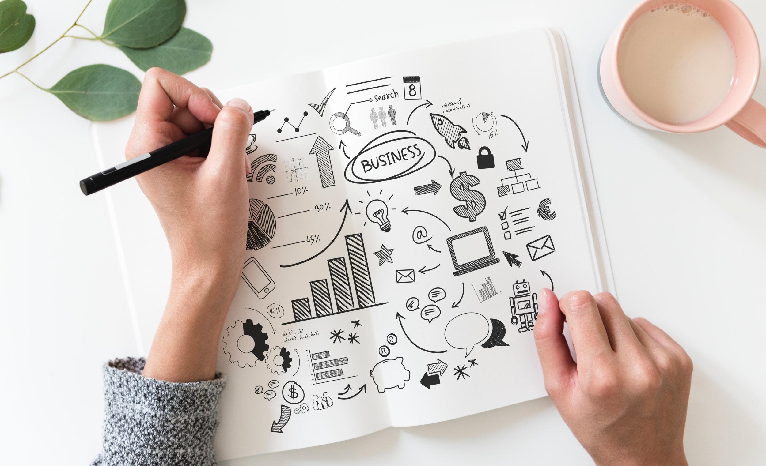 Brainstorming Business Plan